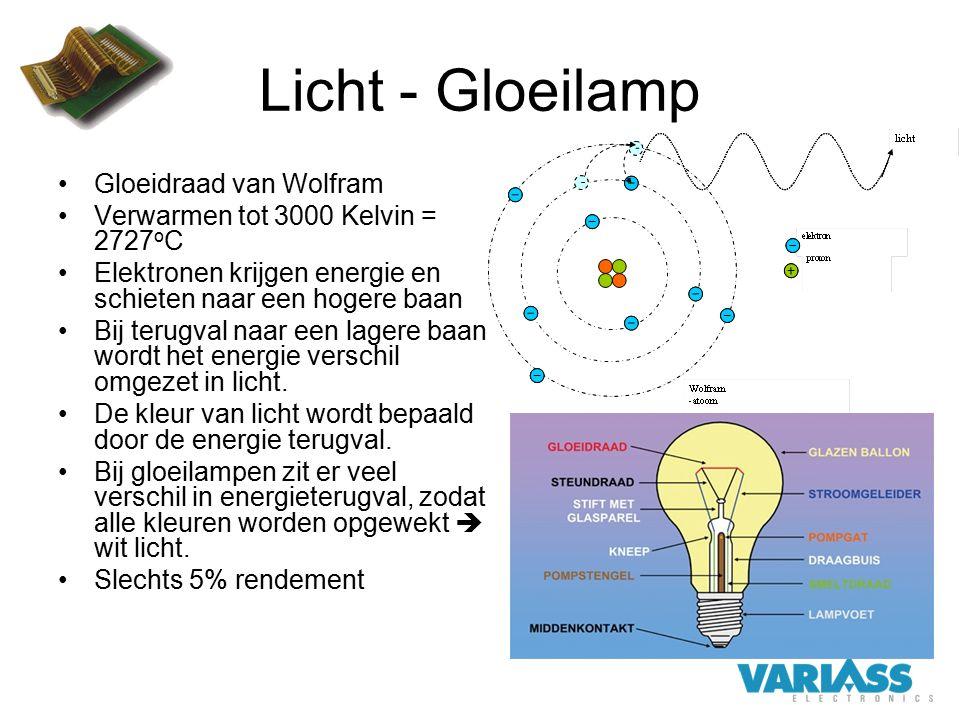 Licht - Gloeilamp Gloeidraad van Wolfram Verwarmen tot 3000 Kelvin = 2727 o C Elektronen krijgen energie en schieten naar een hogere baan Bij terugval