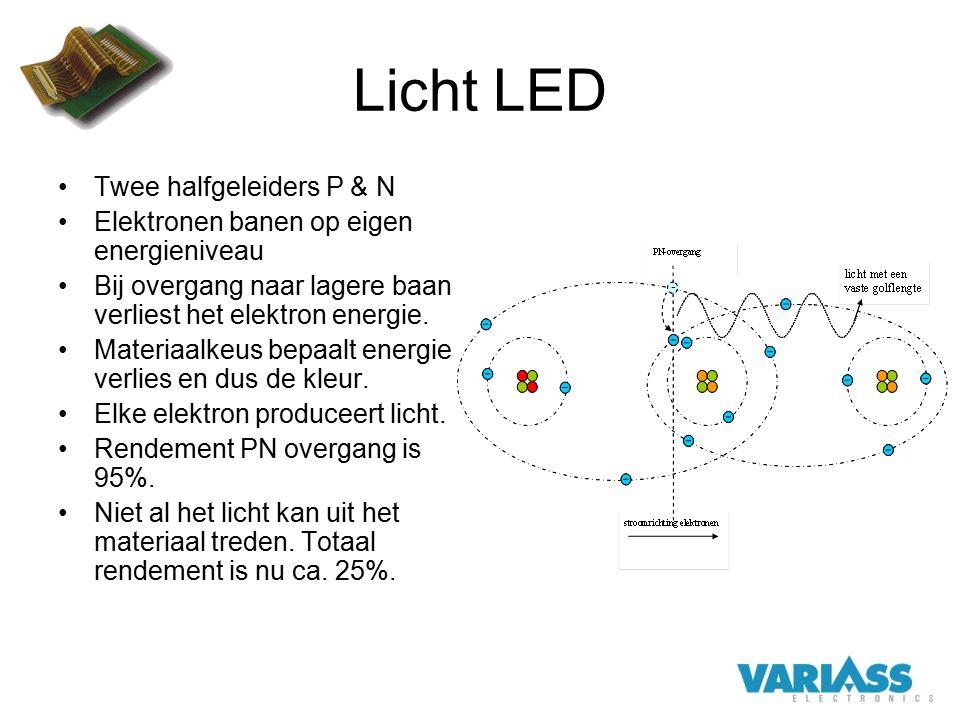 Licht LED Twee halfgeleiders P & N Elektronen banen op eigen energieniveau Bij overgang naar lagere baan verliest het elektron energie. Materiaalkeus