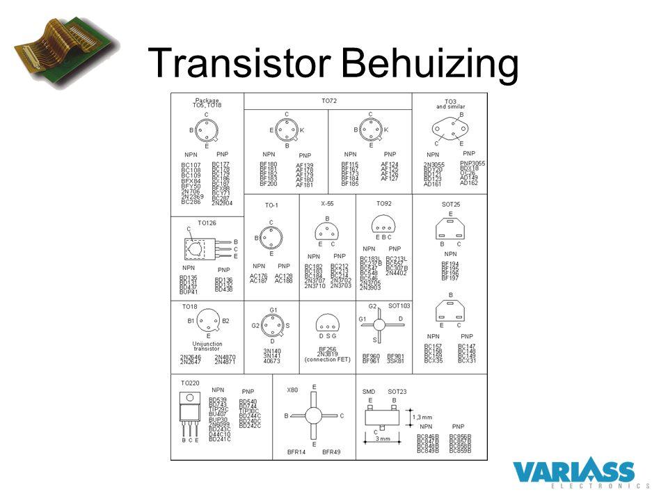 Transistor Behuizing