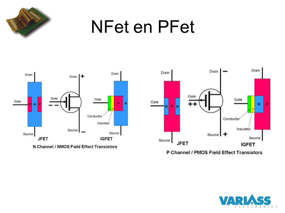 NFet en PFet