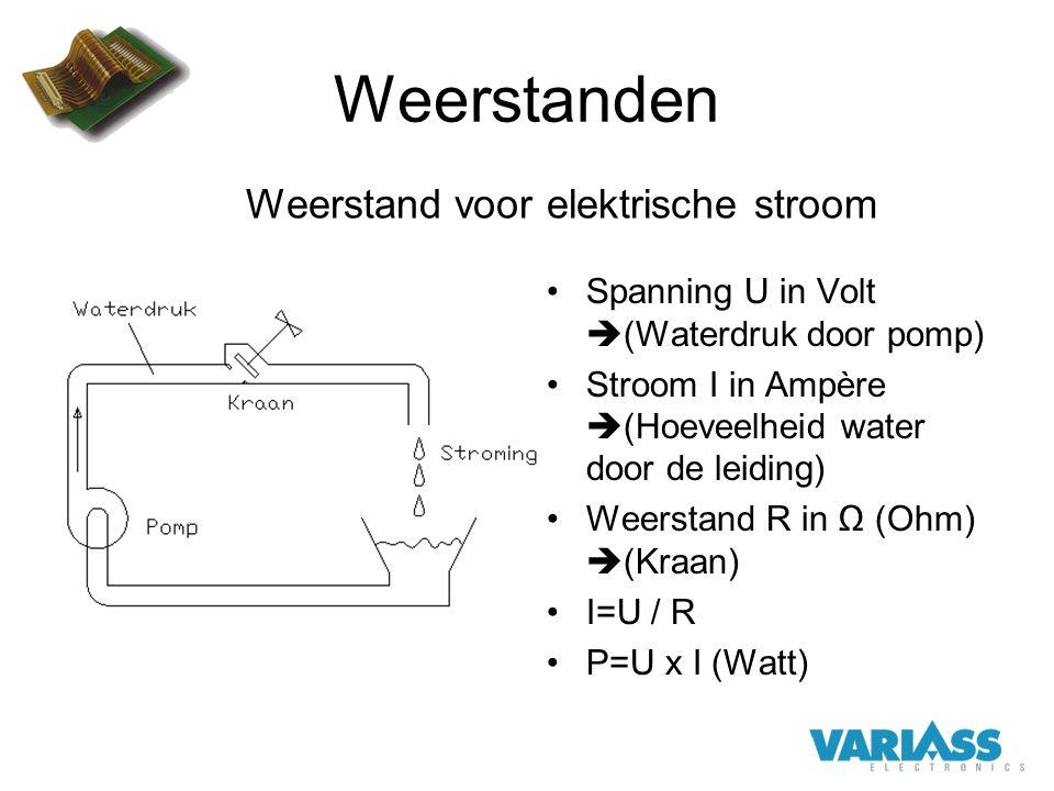 Weerstanden Spanning U in Volt  (Waterdruk door pomp) Stroom I in Ampère  (Hoeveelheid water door de leiding) Weerstand R in Ω (Ohm)  (Kraan) I=U /