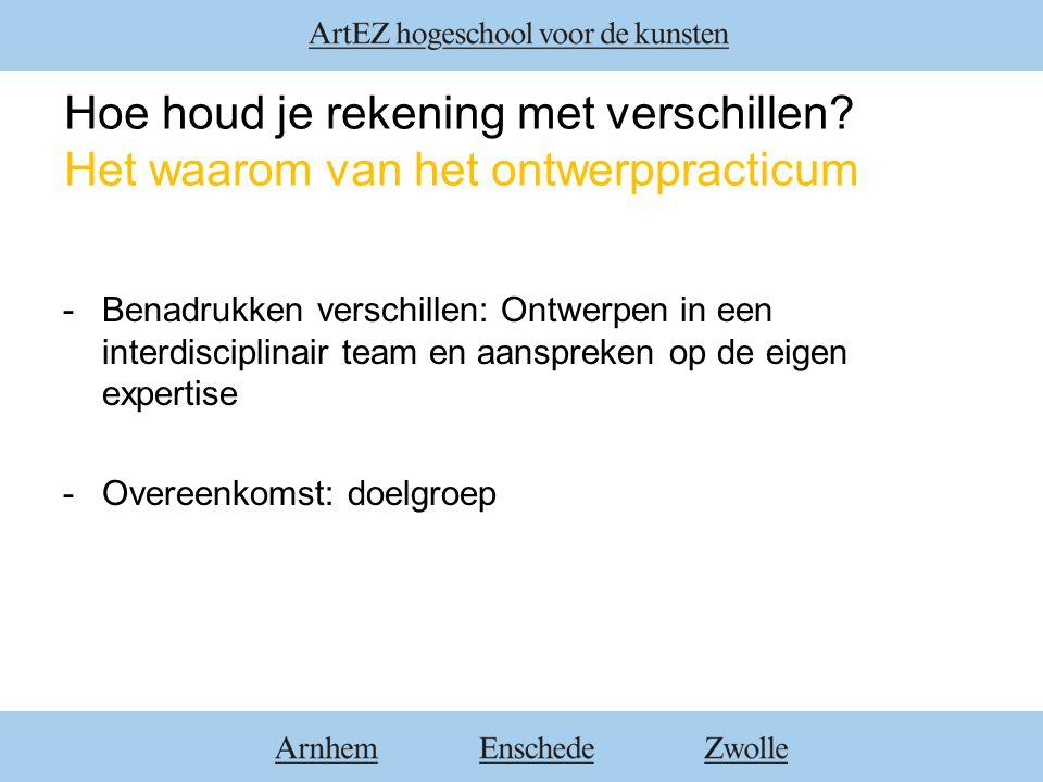 Dank voor uw aandacht! Voor vragen ook bereikbaar via: f.konings@artez.nl