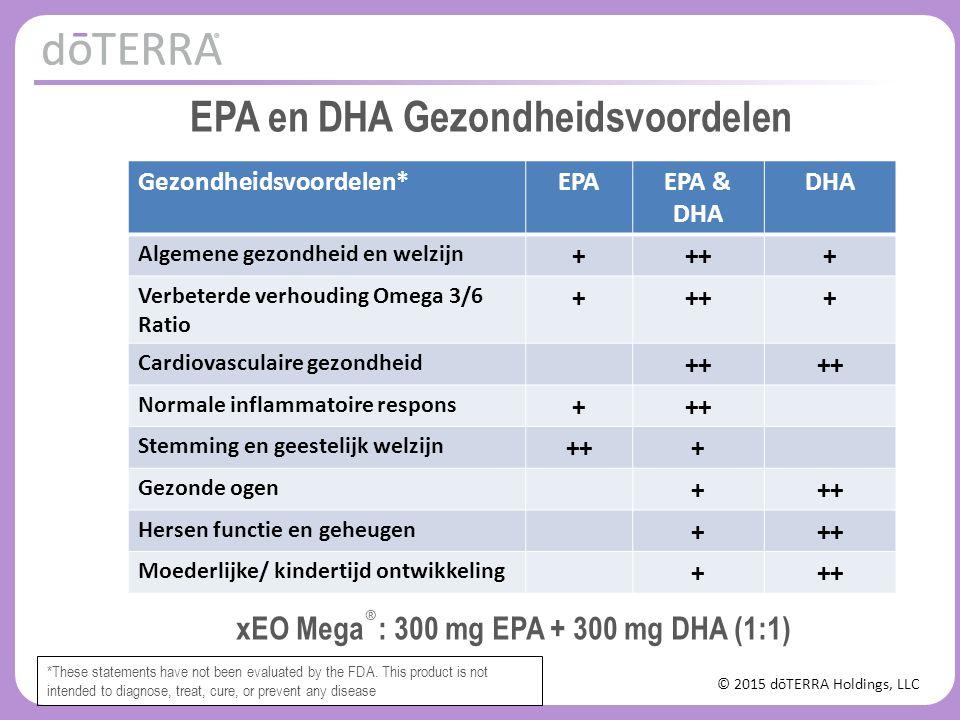© 2015 dōTERRA Holdings, LLC EPA en DHA Gezondheidsvoordelen Gezondheidsvoordelen*EPAEPA & DHA DHA Algemene gezondheid en welzijn ++++ Verbeterde verh