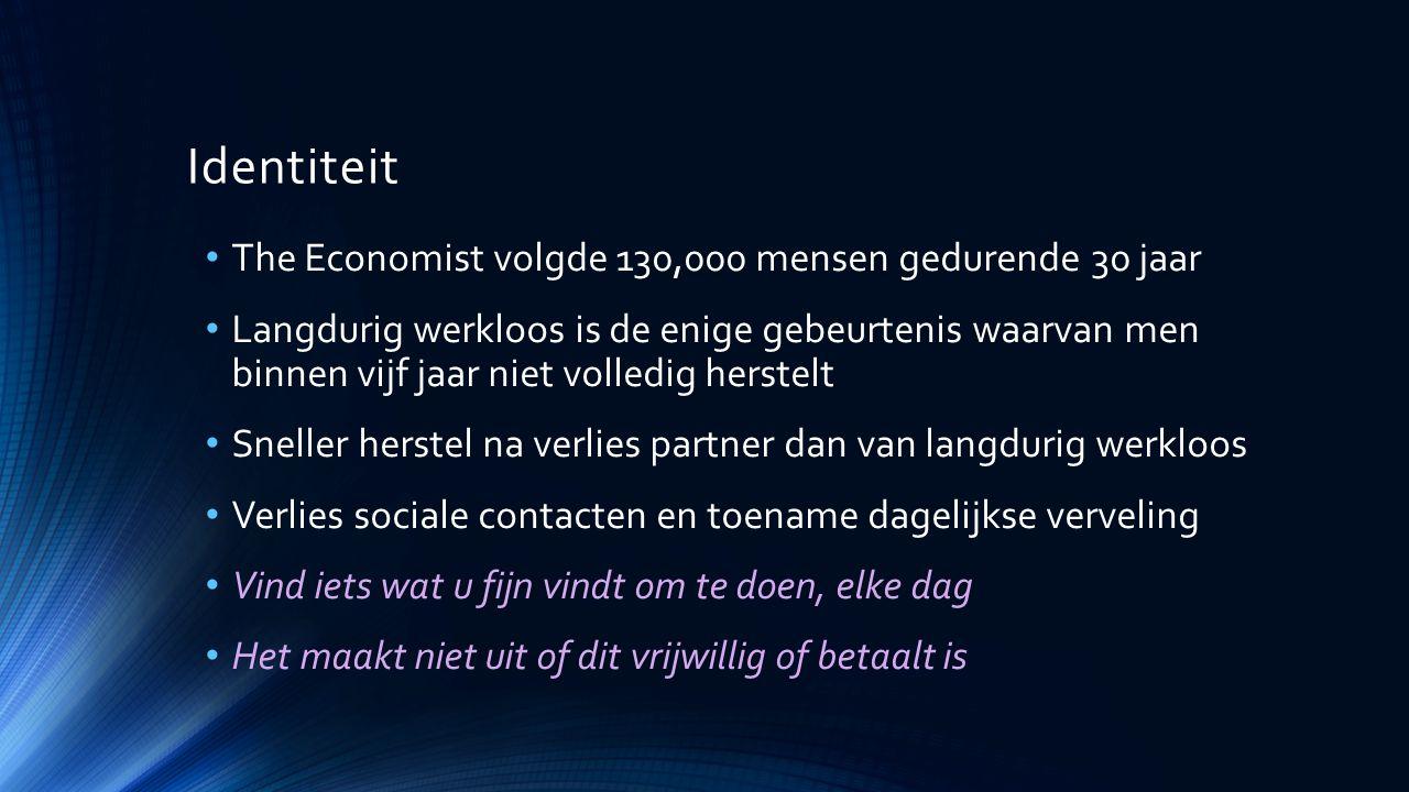 Identiteit The Economist volgde 130,000 mensen gedurende 30 jaar Langdurig werkloos is de enige gebeurtenis waarvan men binnen vijf jaar niet volledig