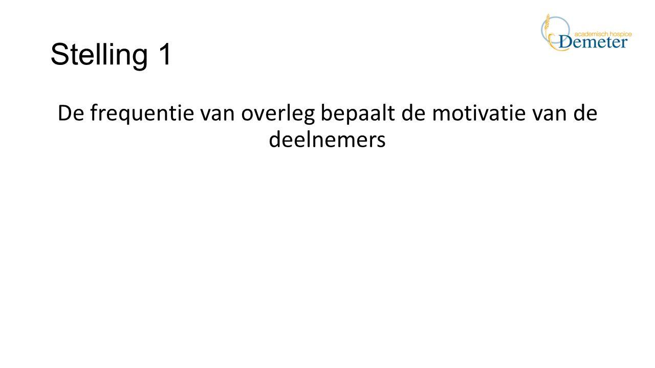Stelling 1 De frequentie van overleg bepaalt de motivatie van de deelnemers