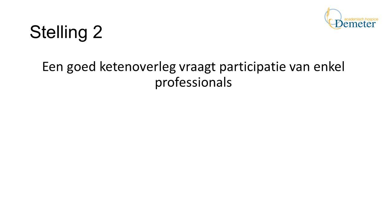 Stelling 2 Een goed ketenoverleg vraagt participatie van enkel professionals