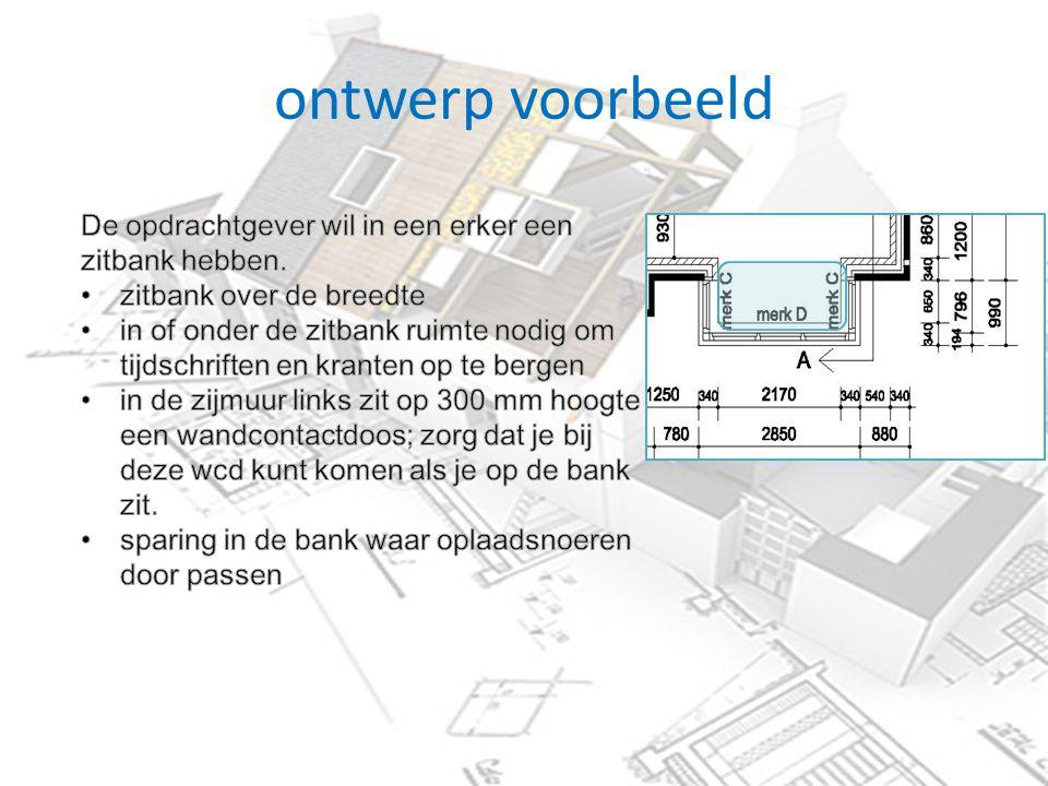 ontwerp voorbeeld
