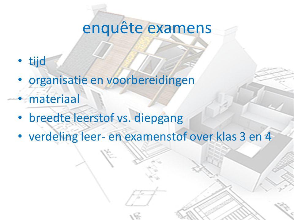 enquête examens tijd organisatie en voorbereidingen materiaal breedte leerstof vs.