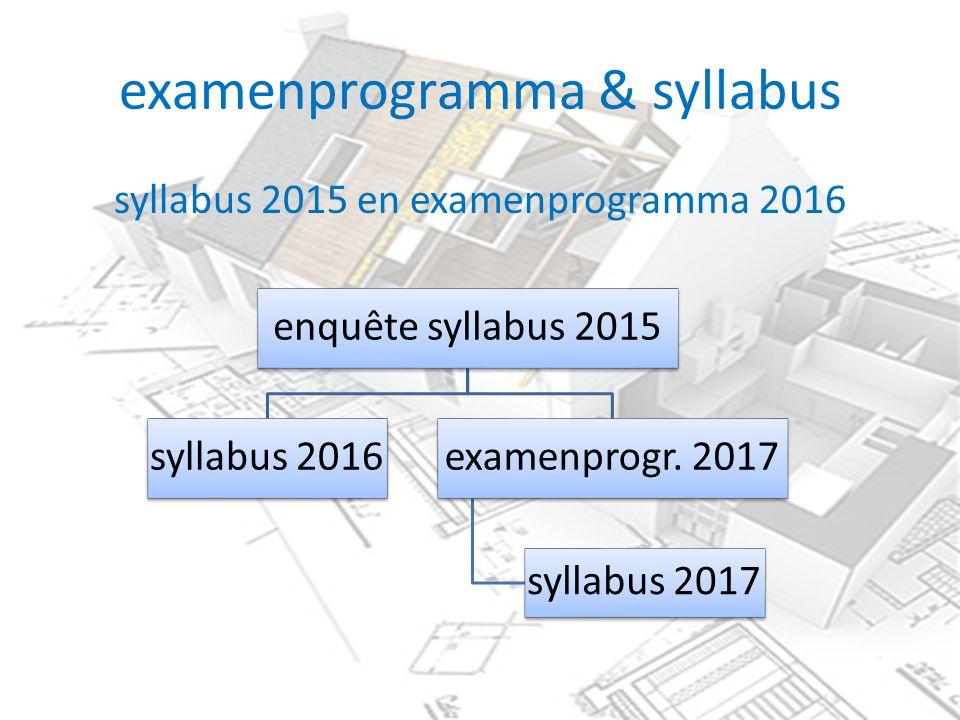 examenprogramma & syllabus syllabus 2015 en examenprogramma 2016 enquête syllabus 2015 syllabus 2016examenprogr. 2017 syllabus 2017