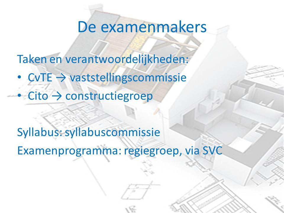 De examenmakers Taken en verantwoordelijkheden: CvTE → vaststellingscommissie Cito → constructiegroep Syllabus: syllabuscommissie Examenprogramma: regiegroep, via SVC