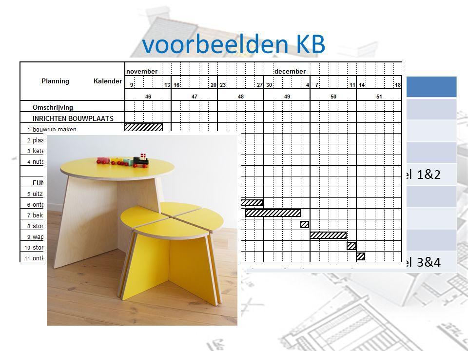 voorbeelden KB opdrachten KB minitoetsen tekening- en besteklezen bouwplanning praktijkopdracht profieldeel 1&2 steigers en ladders ontwerp-opdracht p