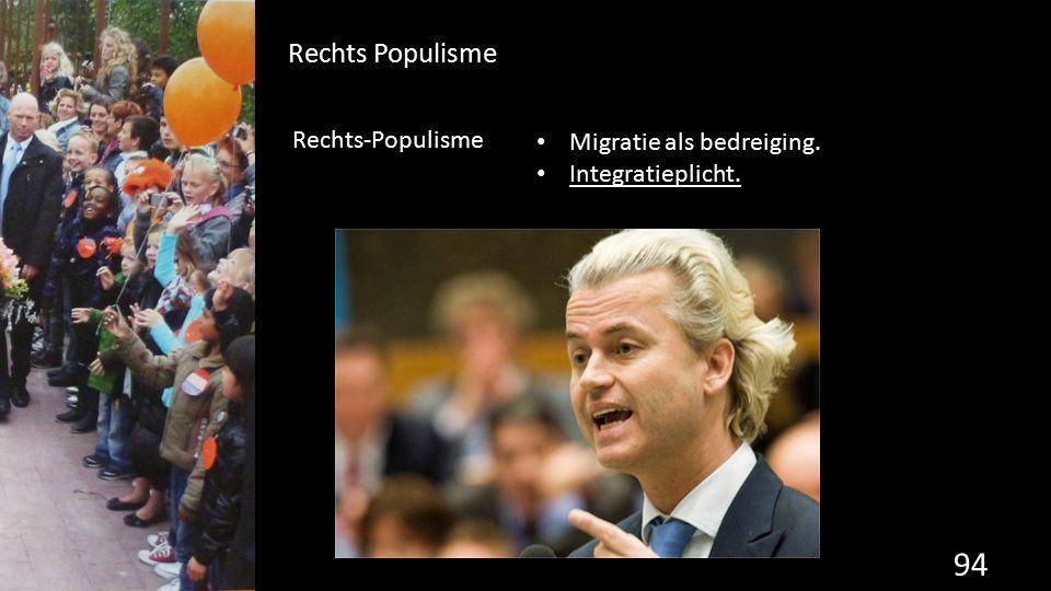 94 Rechts Populisme Migratie als bedreiging. Integratieplicht. Rechts-Populisme