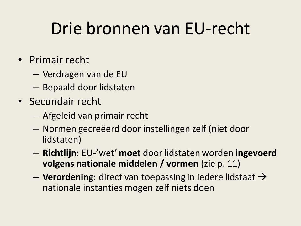 Drie bronnen van EU-recht Primair recht – Verdragen van de EU – Bepaald door lidstaten Secundair recht – Afgeleid van primair recht – Normen gecreëerd door instellingen zelf (niet door lidstaten) – Richtlijn: EU-'wet' moet door lidstaten worden ingevoerd volgens nationale middelen / vormen (zie p.