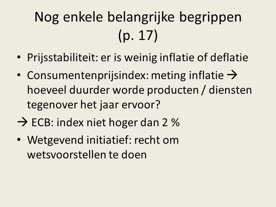 Nog enkele belangrijke begrippen (p. 17) Prijsstabiliteit: er is weinig inflatie of deflatie Consumentenprijsindex: meting inflatie  hoeveel duurder