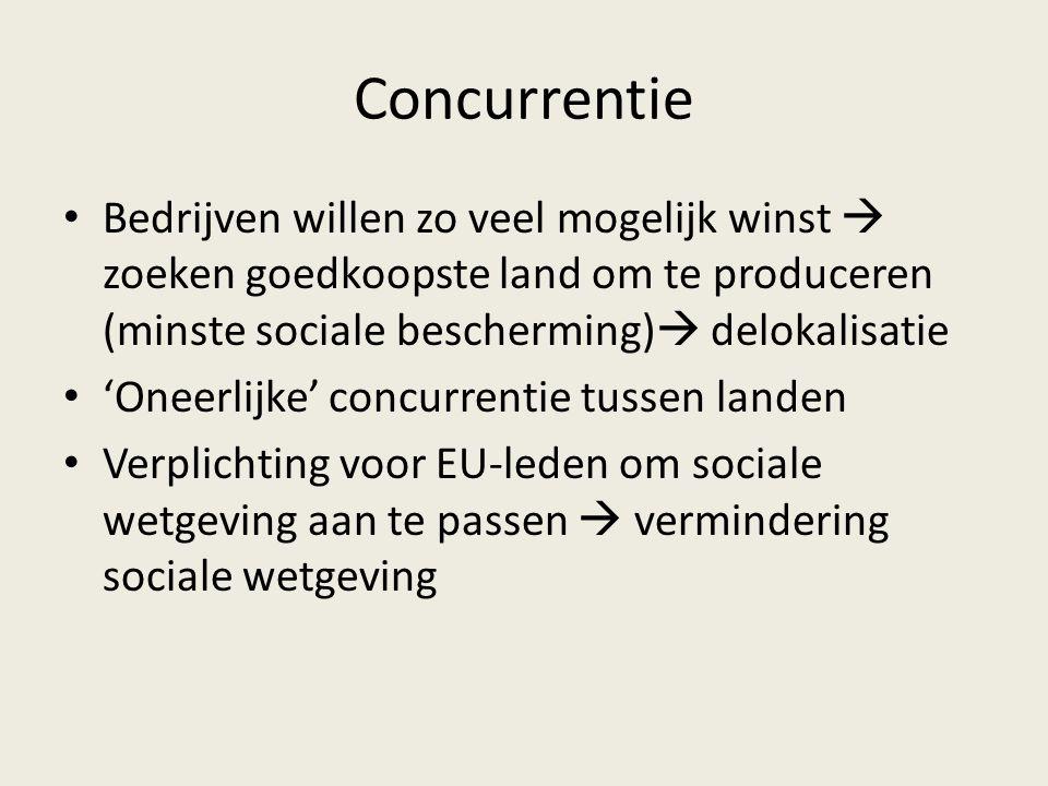 Concurrentie Bedrijven willen zo veel mogelijk winst  zoeken goedkoopste land om te produceren (minste sociale bescherming)  delokalisatie 'Oneerlijke' concurrentie tussen landen Verplichting voor EU-leden om sociale wetgeving aan te passen  vermindering sociale wetgeving