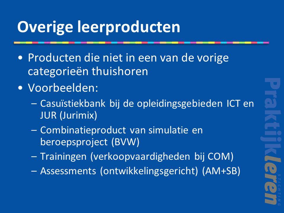 Overige leerproducten Producten die niet in een van de vorige categorieën thuishoren Voorbeelden: –Casuïstiekbank bij de opleidingsgebieden ICT en JUR