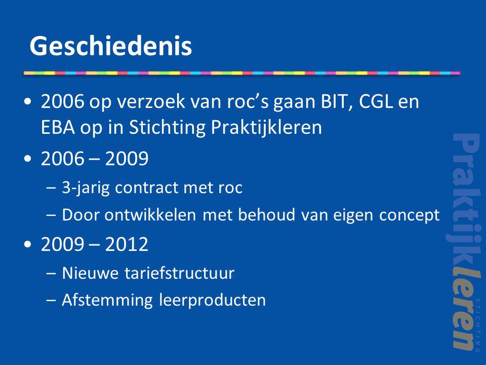 Geschiedenis 2006 op verzoek van roc's gaan BIT, CGL en EBA op in Stichting Praktijkleren 2006 – 2009 –3-jarig contract met roc –Door ontwikkelen met
