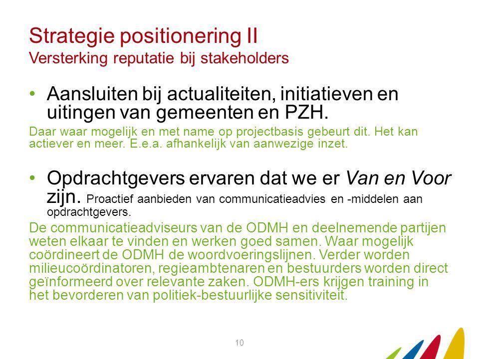 Strategie positionering II Versterking reputatie bij stakeholders Aansluiten bij actualiteiten, initiatieven en uitingen van gemeenten en PZH. Daar wa