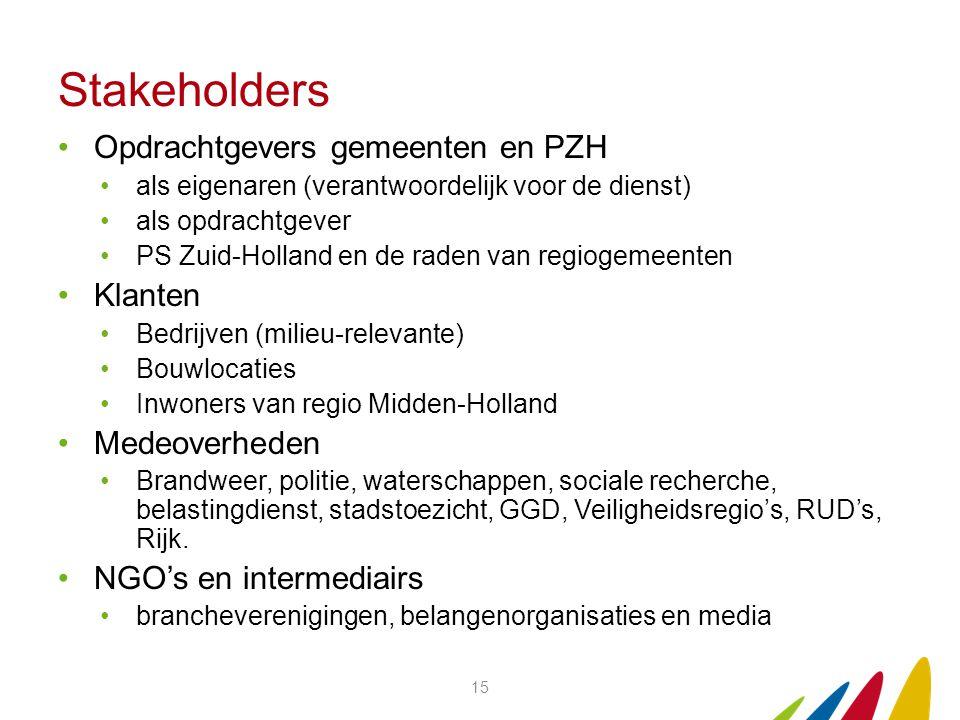 Stakeholders Opdrachtgevers gemeenten en PZH als eigenaren (verantwoordelijk voor de dienst) als opdrachtgever PS Zuid-Holland en de raden van regioge