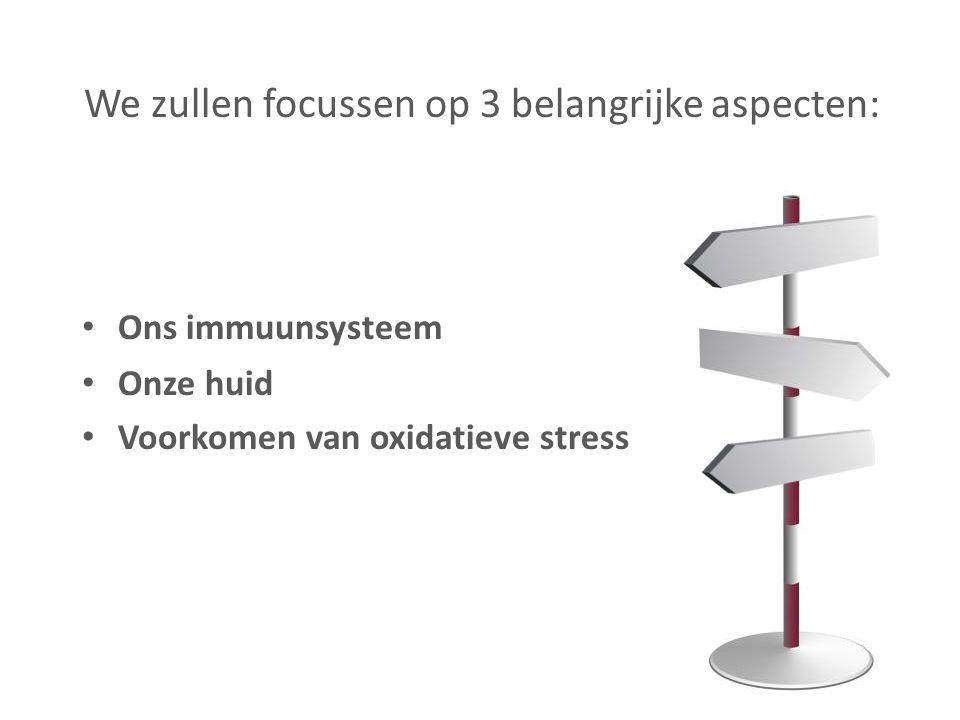 We zullen focussen op 3 belangrijke aspecten: Ons immuunsysteem Onze huid Voorkomen van oxidatieve stress