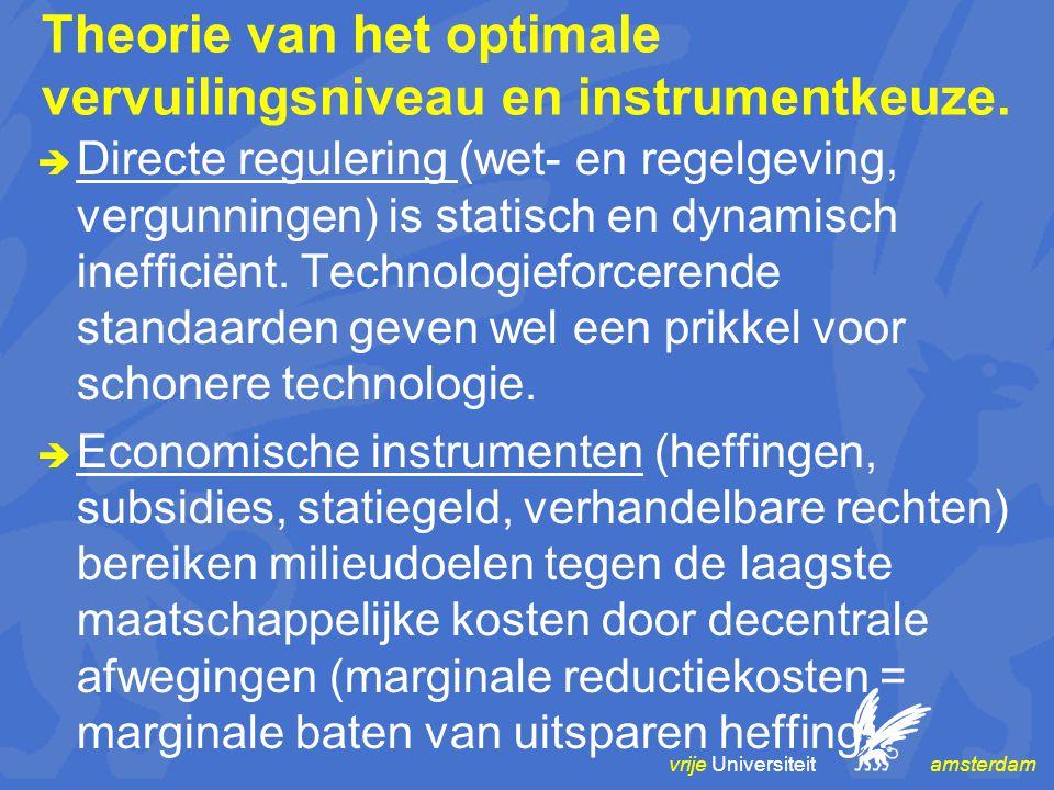 vrije Universiteit amsterdam Theorie van het optimale vervuilingsniveau en instrumentkeuze.