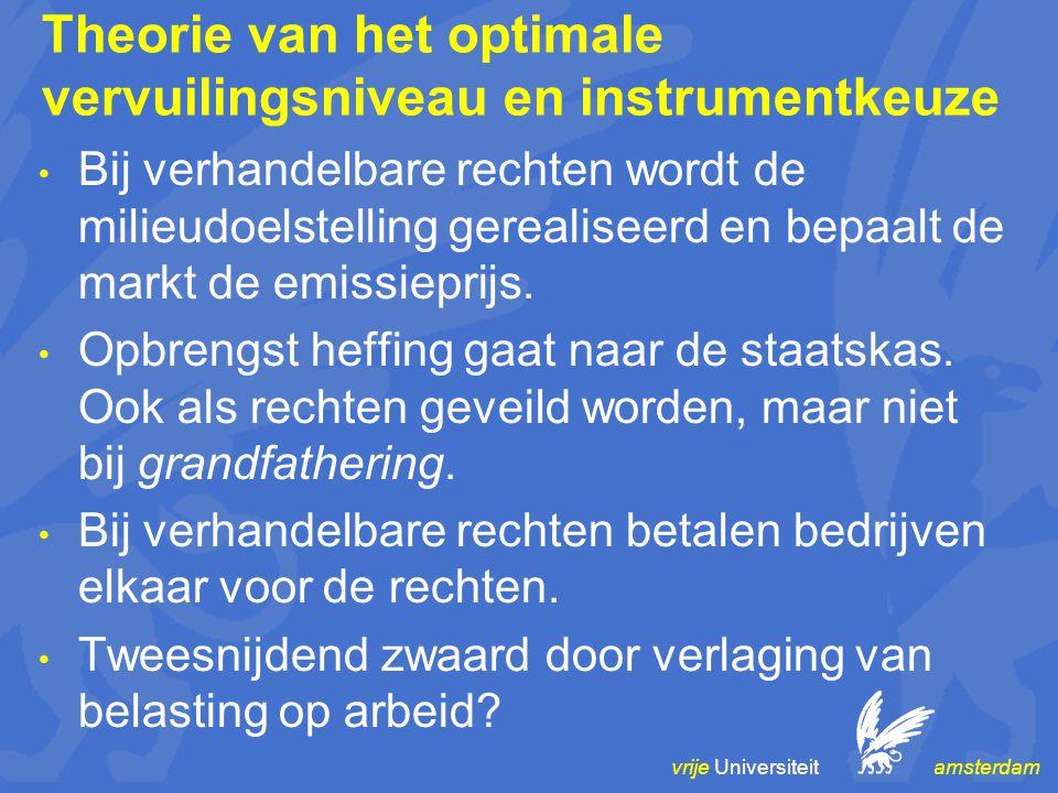 vrije Universiteit amsterdam Theorie van het optimale vervuilingsniveau en instrumentkeuze Bij verhandelbare rechten wordt de milieudoelstelling gerealiseerd en bepaalt de markt de emissieprijs.
