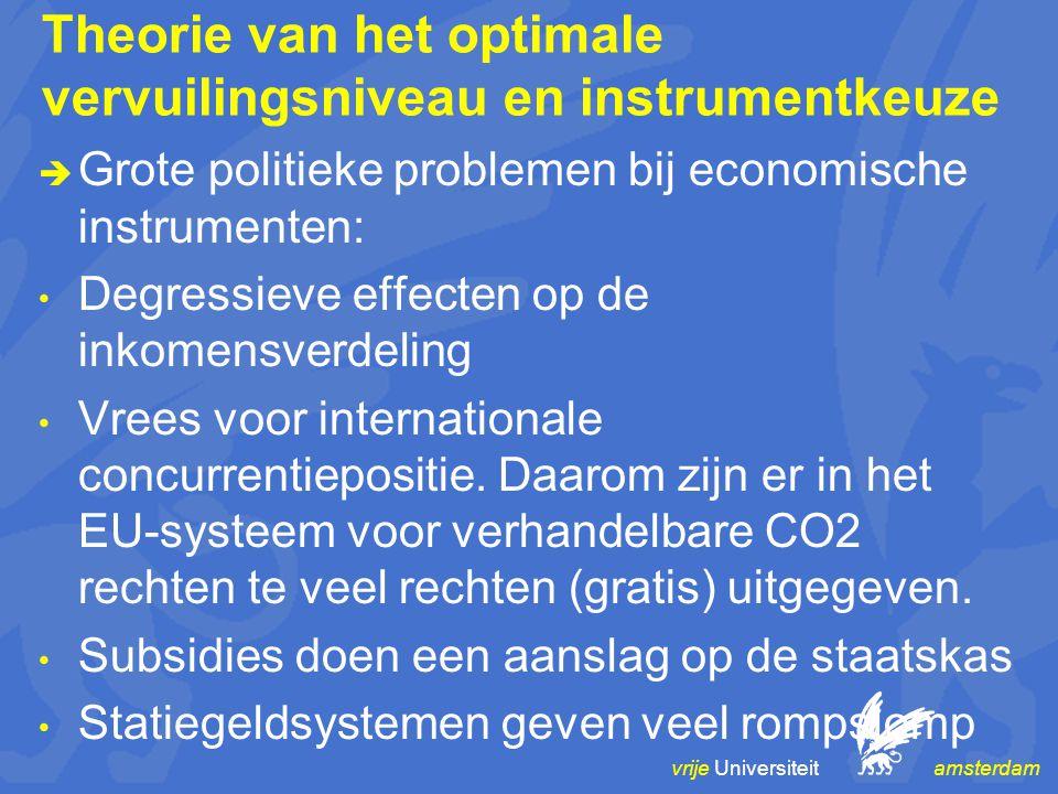 vrije Universiteit amsterdam Theorie van het optimale vervuilingsniveau en instrumentkeuze  Grote politieke problemen bij economische instrumenten: Degressieve effecten op de inkomensverdeling Vrees voor internationale concurrentiepositie.