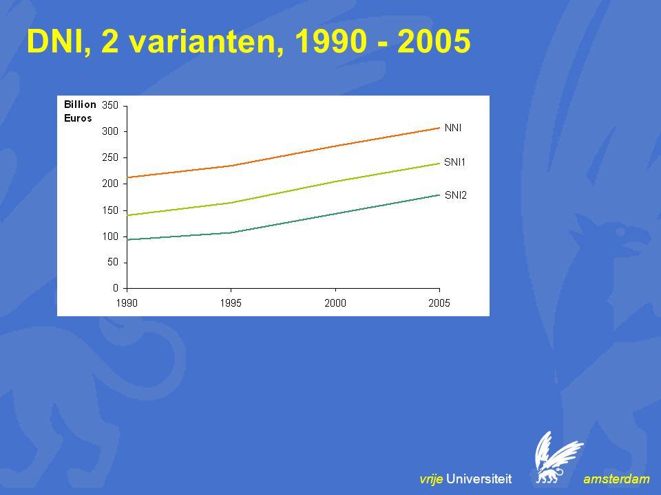 vrije Universiteit amsterdam DNI, 2 varianten, 1990 - 2005