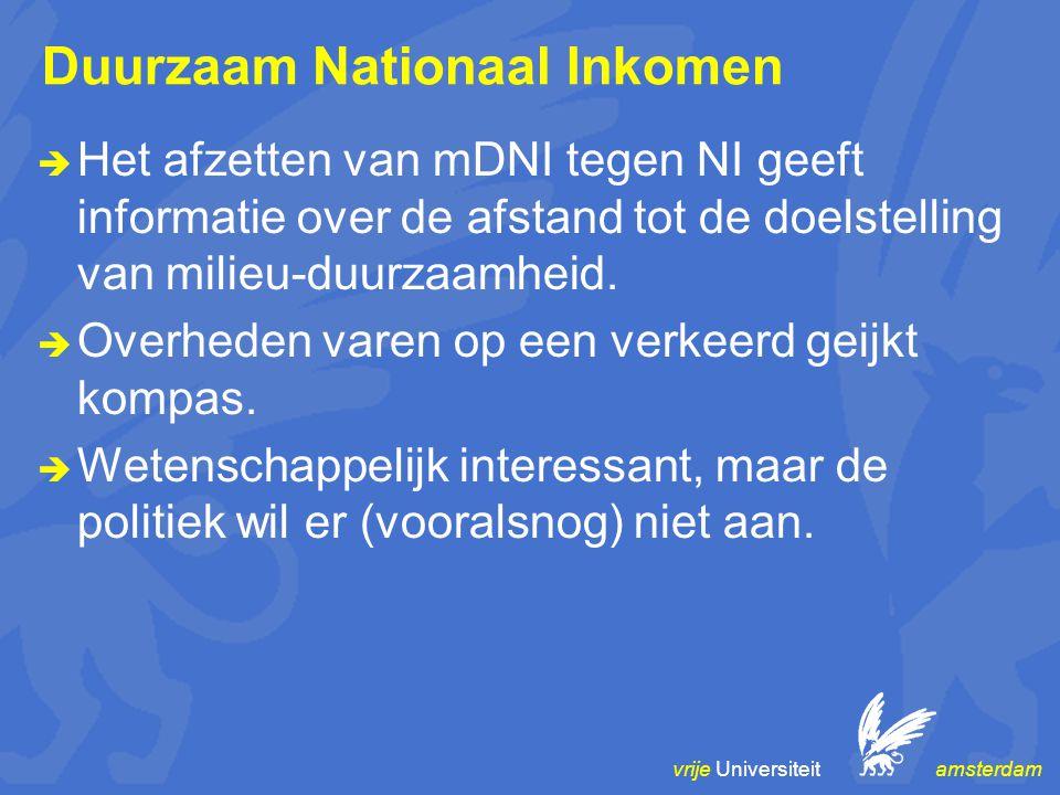 vrije Universiteit amsterdam Duurzaam Nationaal Inkomen  Het afzetten van mDNI tegen NI geeft informatie over de afstand tot de doelstelling van milieu-duurzaamheid.