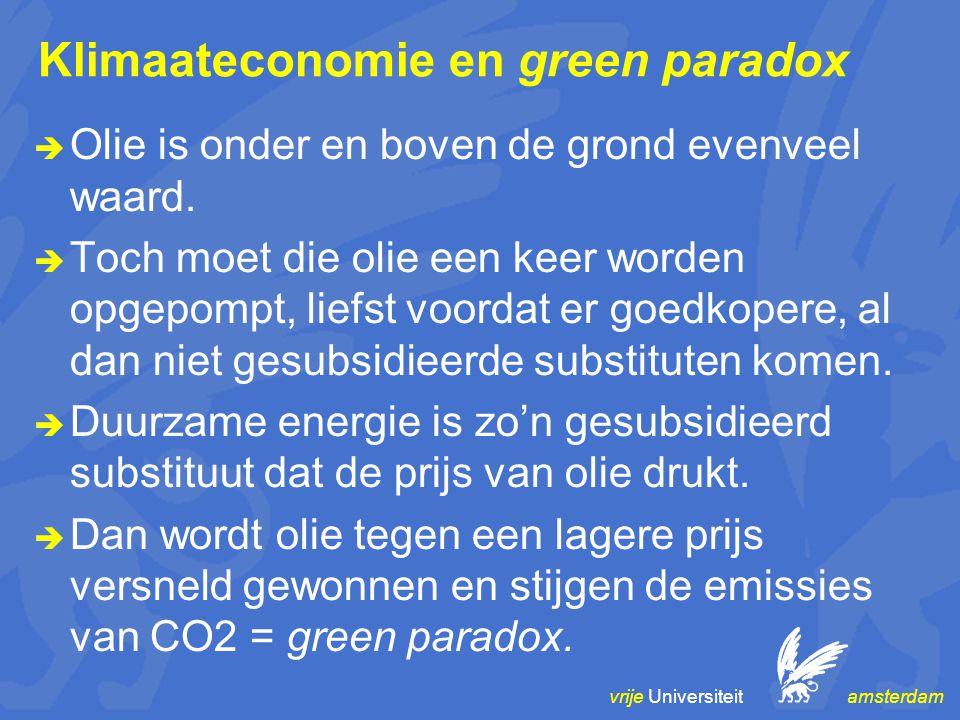 vrije Universiteit amsterdam Klimaateconomie en green paradox  Olie is onder en boven de grond evenveel waard.  Toch moet die olie een keer worden o