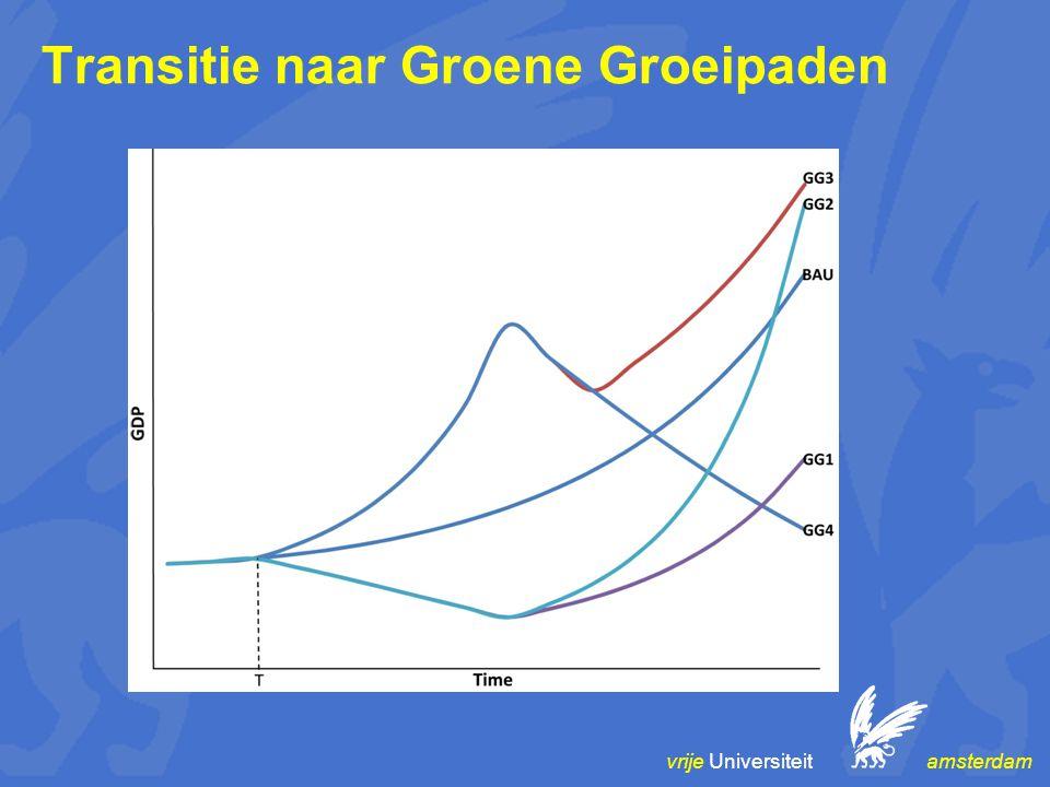 vrije Universiteit amsterdam Transitie naar Groene Groeipaden