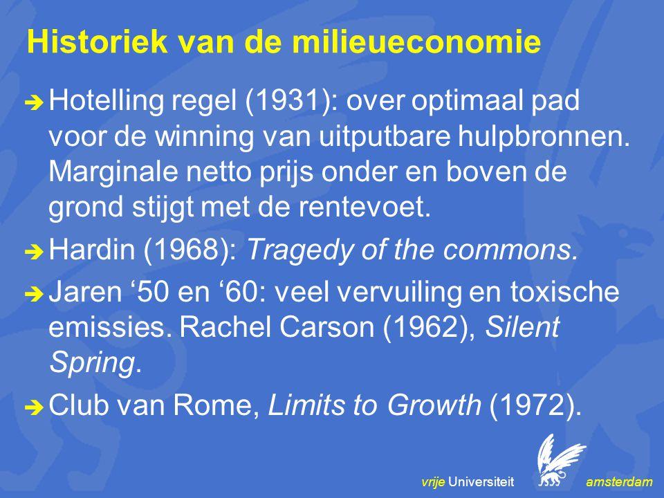 vrije Universiteit amsterdam Historiek van de milieueconomie  Hotelling regel (1931): over optimaal pad voor de winning van uitputbare hulpbronnen. M