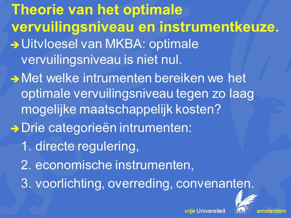 vrije Universiteit amsterdam Theorie van het optimale vervuilingsniveau en instrumentkeuze.  Uitvloesel van MKBA: optimale vervuilingsniveau is niet