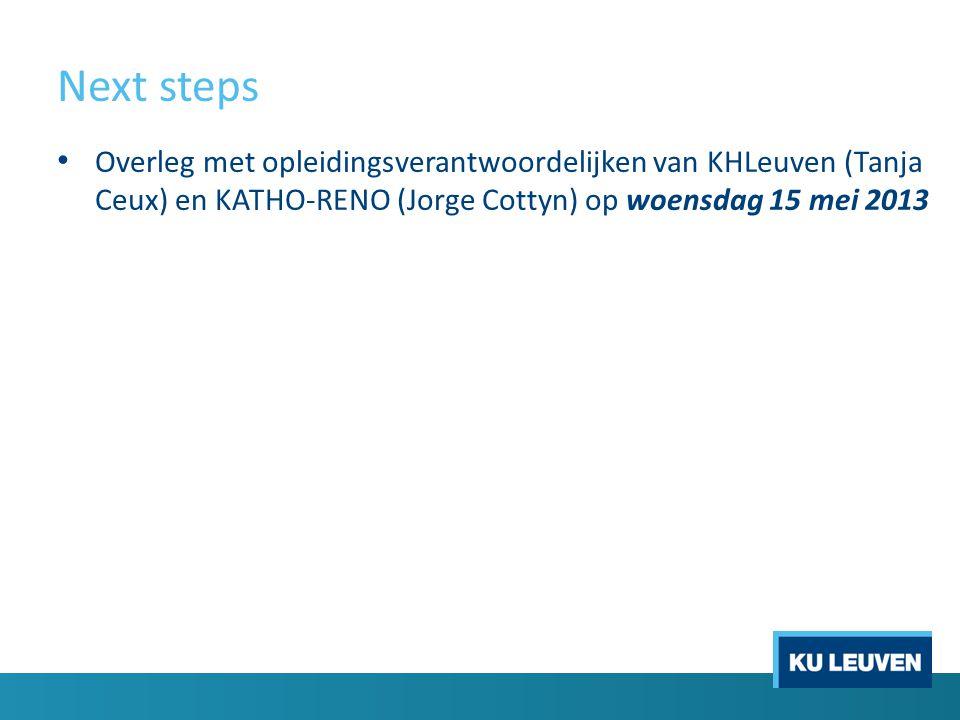 Next steps Overleg met opleidingsverantwoordelijken van KHLeuven (Tanja Ceux) en KATHO-RENO (Jorge Cottyn) op woensdag 15 mei 2013
