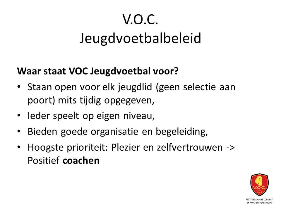 V.O.C. Jeugdvoetbalbeleid Waar staat VOC Jeugdvoetbal voor? Staan open voor elk jeugdlid (geen selectie aan poort) mits tijdig opgegeven, Ieder speelt