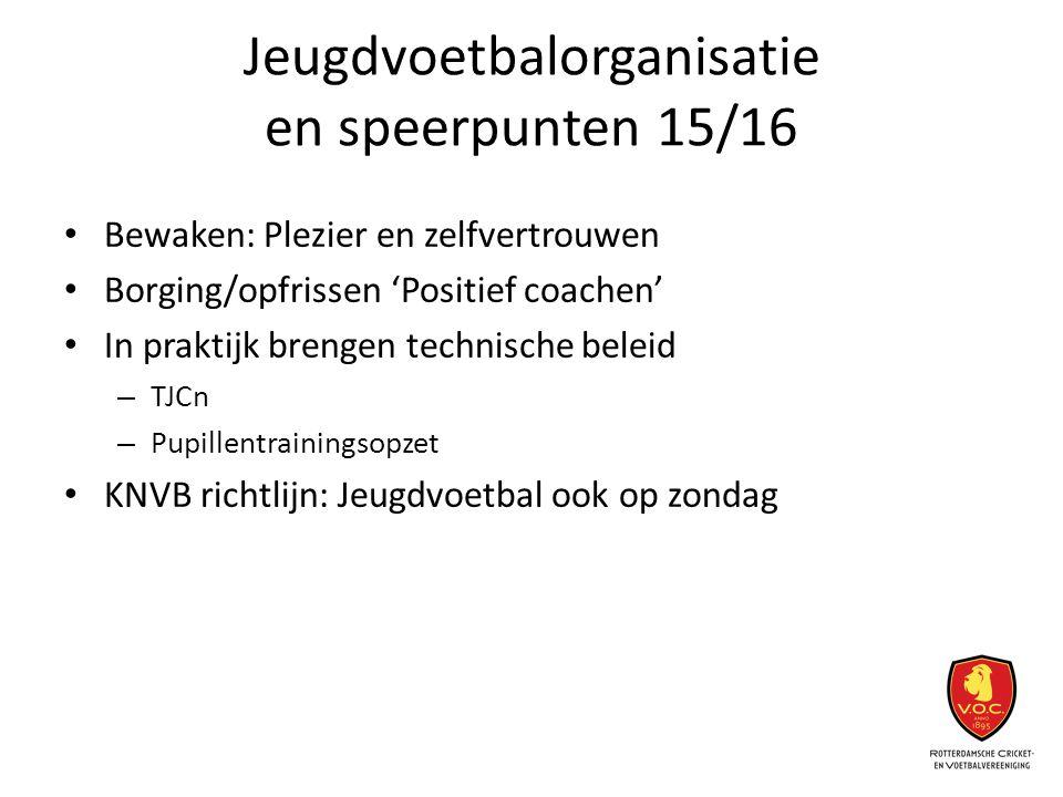 Jeugdvoetbalorganisatie en speerpunten 15/16 Bewaken: Plezier en zelfvertrouwen Borging/opfrissen 'Positief coachen' In praktijk brengen technische be