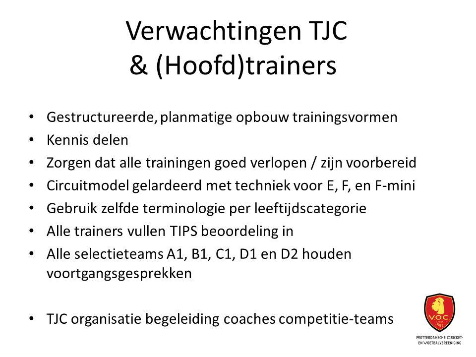 Verwachtingen TJC & (Hoofd)trainers Gestructureerde, planmatige opbouw trainingsvormen Kennis delen Zorgen dat alle trainingen goed verlopen / zijn vo