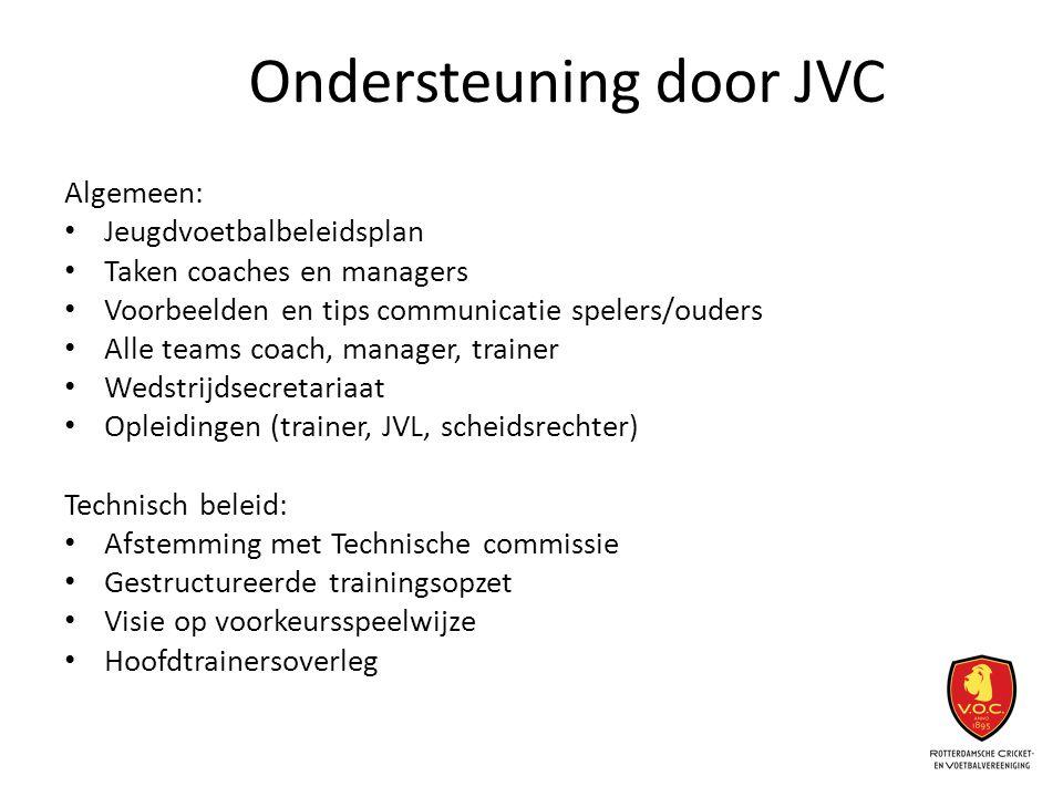 Ondersteuning door JVC Algemeen: Jeugdvoetbalbeleidsplan Taken coaches en managers Voorbeelden en tips communicatie spelers/ouders Alle teams coach, m