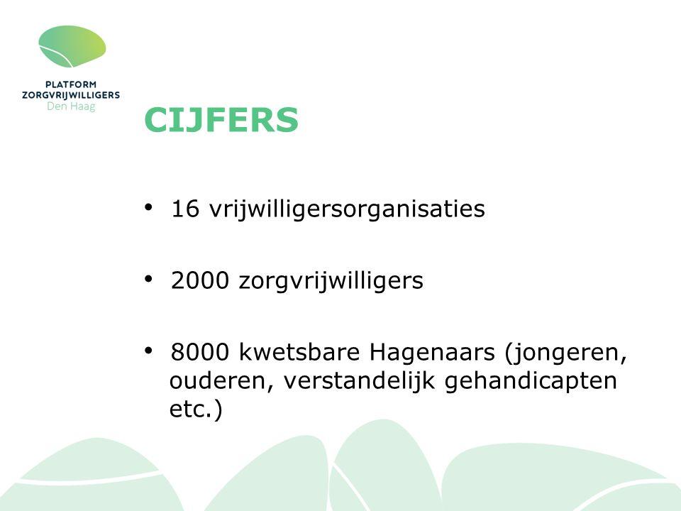 CIJFERS 16 vrijwilligersorganisaties 2000 zorgvrijwilligers 8000 kwetsbare Hagenaars (jongeren, ouderen, verstandelijk gehandicapten etc.)