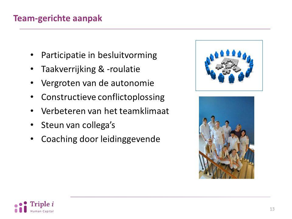 Team-gerichte aanpak 13 Participatie in besluitvorming Taakverrijking & -roulatie Vergroten van de autonomie Constructieve conflictoplossing Verbetere