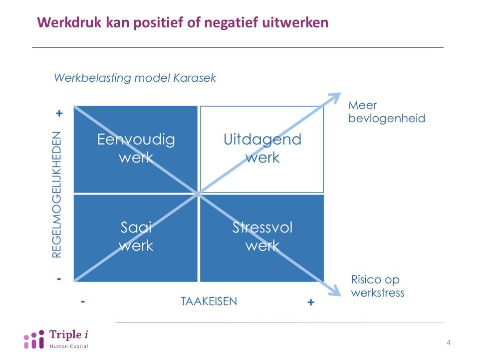 Werkdruk kan positief of negatief uitwerken 4