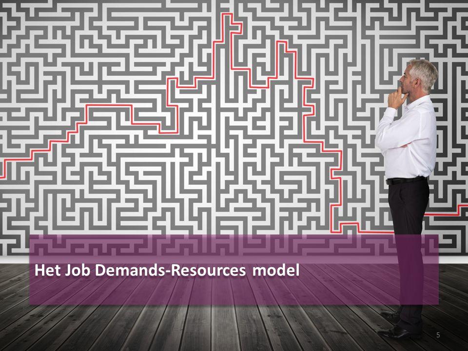 Het Job Demands-Resources model 5