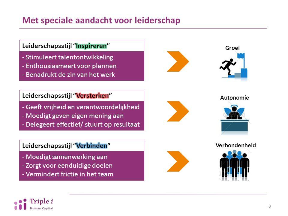 Met speciale aandacht voor leiderschap - Stimuleert talentontwikkeling - Enthousiasmeert voor plannen - Benadrukt de zin van het werk - Geeft vrijheid