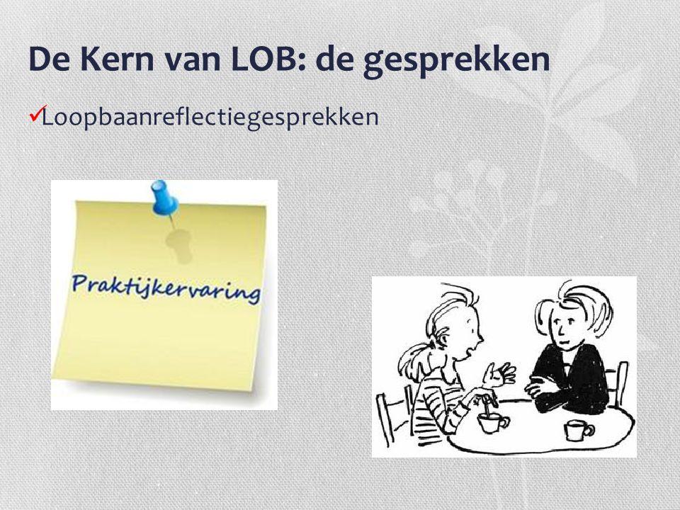 De Kern van LOB: de gesprekken Loopbaanreflectiegesprekken