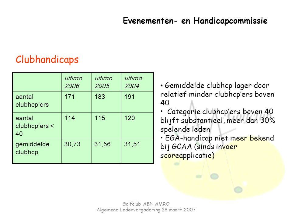 Golfclub ABN AMRO Algemene Ledenvergadering 28 maart 2007 Evenementen- en Handicapcommissie ultimo 2006 ultimo 2005 ultimo 2004 aantal clubhcp'ers 171