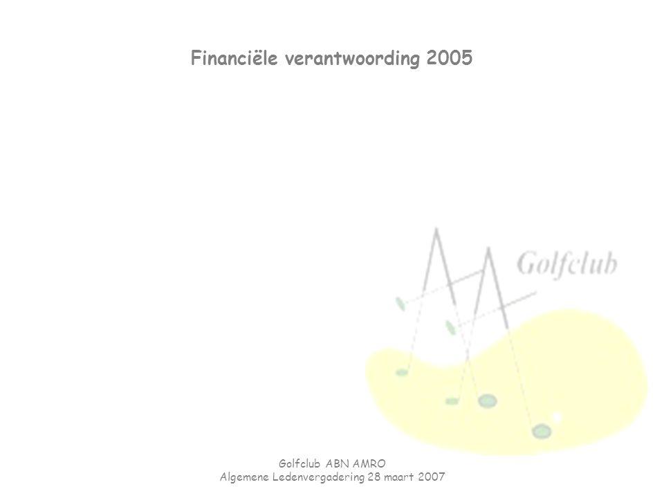 Golfclub ABN AMRO Algemene Ledenvergadering 28 maart 2007 Financiële verantwoording 2005