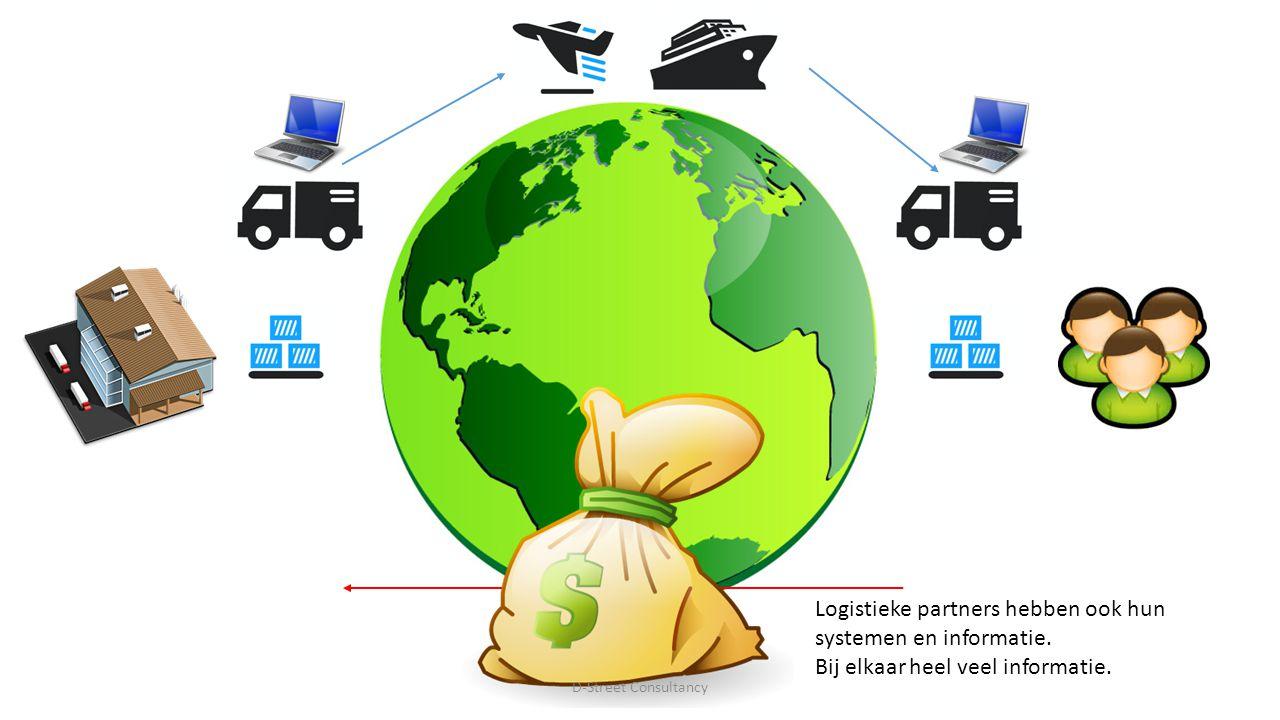 Logistieke partners hebben ook hun systemen en informatie.