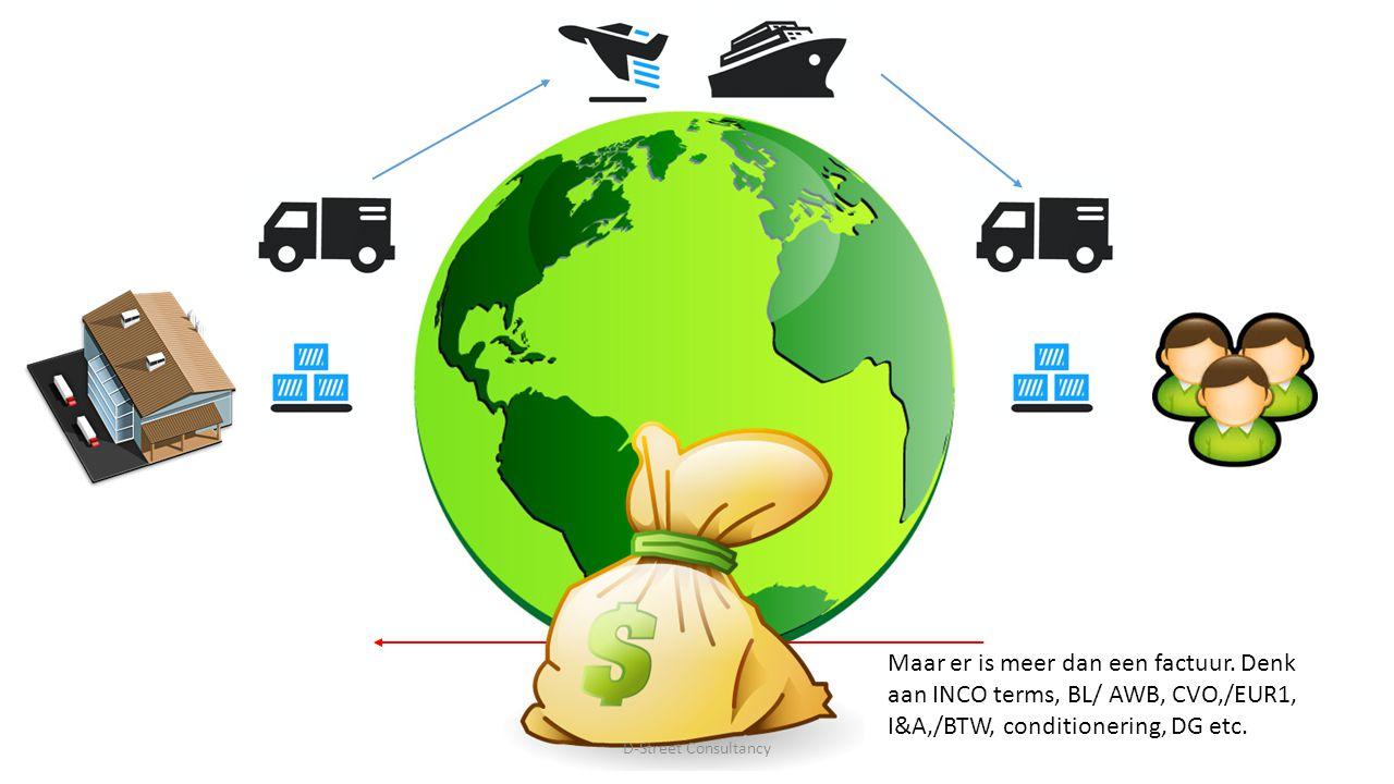 Verpakkingen, containertypes, namaak, flora&fauna, corruptie, de EU, administratie, IT.