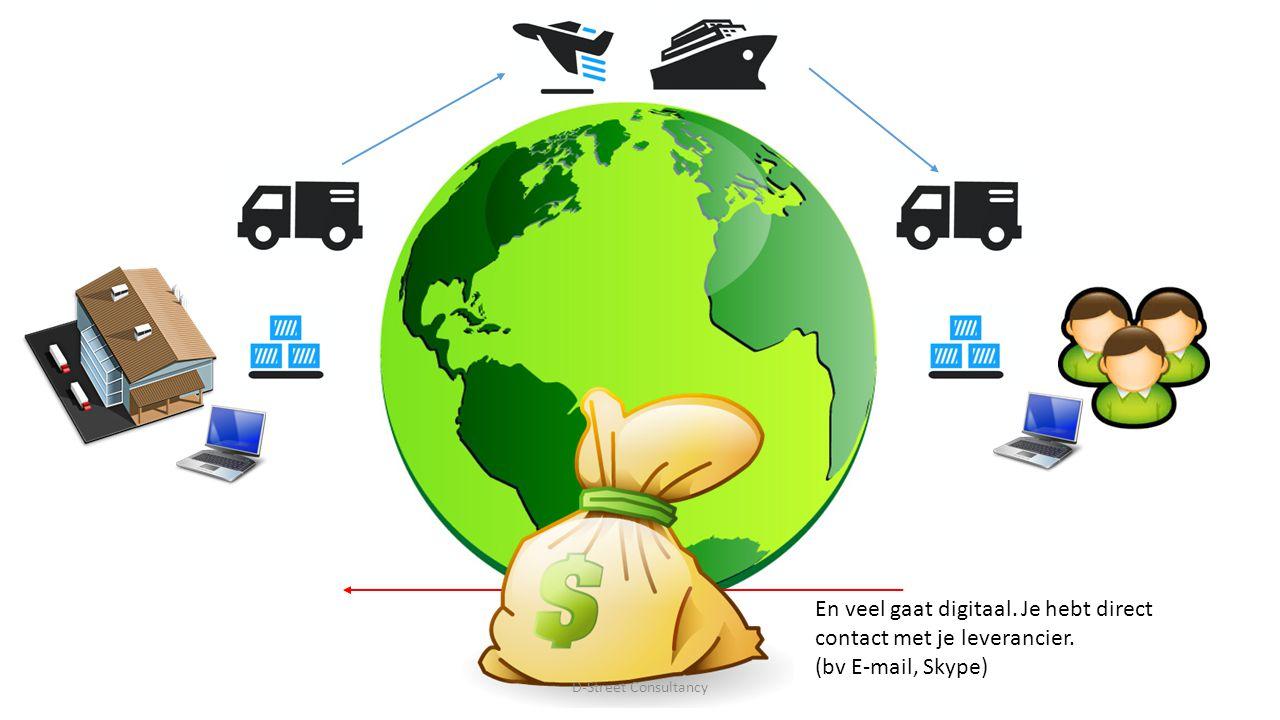 Supply Chain Management toevoegen D-Street Consultancy