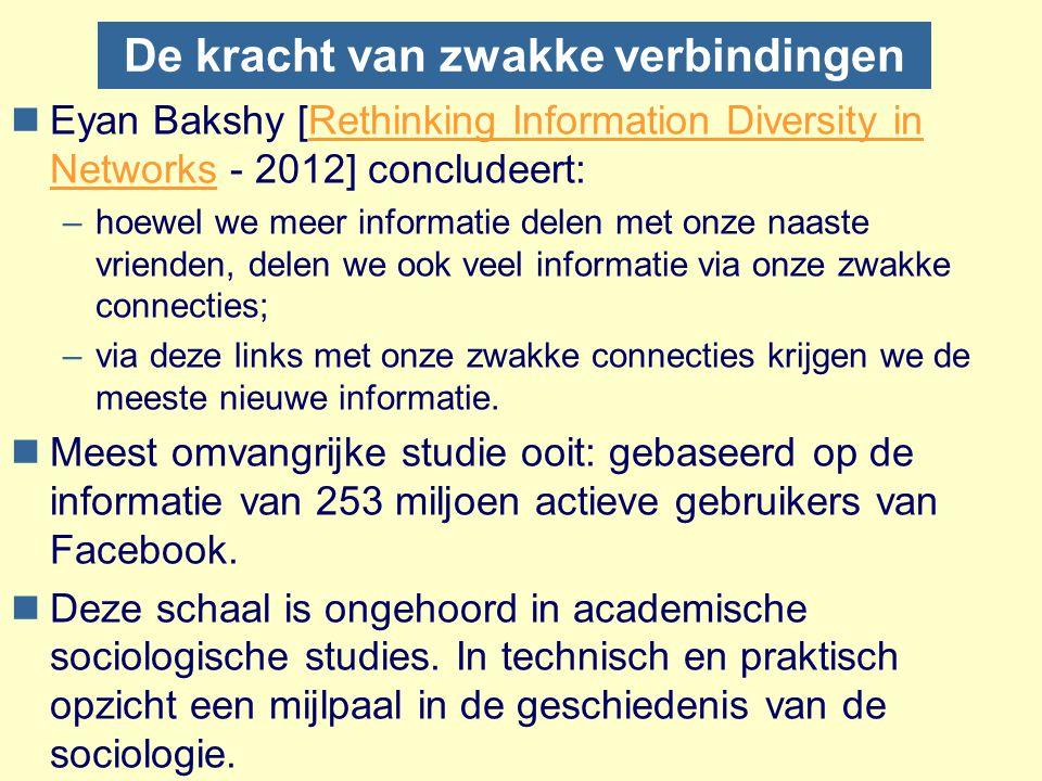 De kracht van zwakke verbindingen nEyan Bakshy [Rethinking Information Diversity in Networks - 2012] concludeert:Rethinking Information Diversity in N